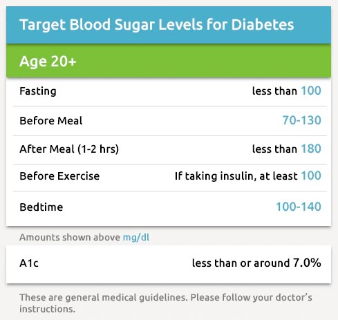 diabetes-sugar-graphic.jpg