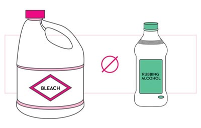 Bleach and Alcohol