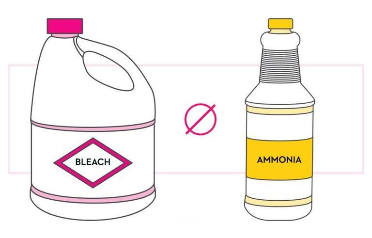 Bleach & Ammonia