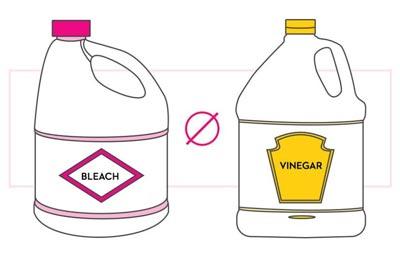 Bleach and Vinegar